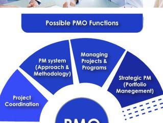 Finn: Er PMO-et blevet en dårlig undskyldning for mere alvorlige problemer? Se mit svar
