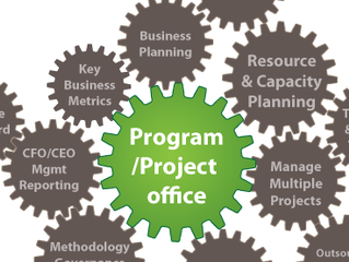 PMO service catalogue: How to develop?