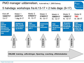 Udvikling af dit PMO og dig selv: PMO manager uddannelse: Start 28SEPT
