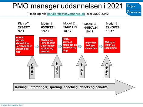 2021 Efterår hold af PMO manager uddanne