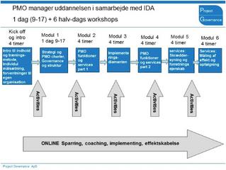 Nu Officielt: PMO manager uddannelse i samarbejde med IDA
