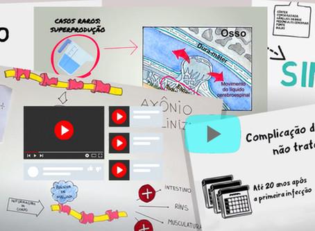 Alzheimer: Vídeos educativos da USP ensinam como surgem as doenças neurológicas