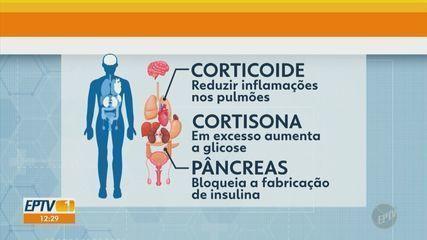 Diabetes:Uso exagerado ou inadequado de remédios em casos de Covid pode provocar aumento da diabetes