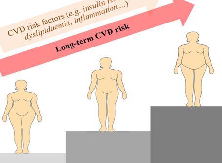 """Menopausa: Mulheres com um corpo em """"forma de pera"""" são mais saudáveis"""