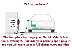 WEB.level 2 ev charger.png