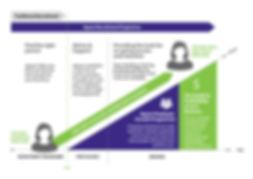 JigsawRecruitmentProgramme Diagram 28May