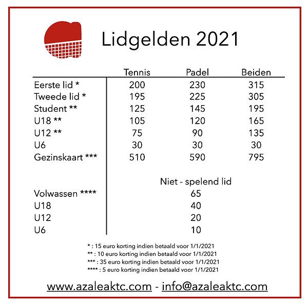 Schermafbeelding 2020-12-12 om 15.29.16.