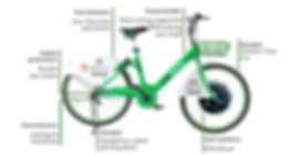 E-assist bike features