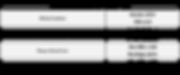 Transmissions élévateur tout terrai léger transpalox PR12-12