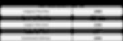 Dimensions élévateur tout terrains léger transpalox PR12-12