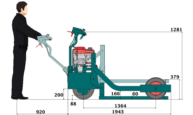 Données techniques transpalette tout terrains transpalox PR15-04 vue de côté avec opérateur