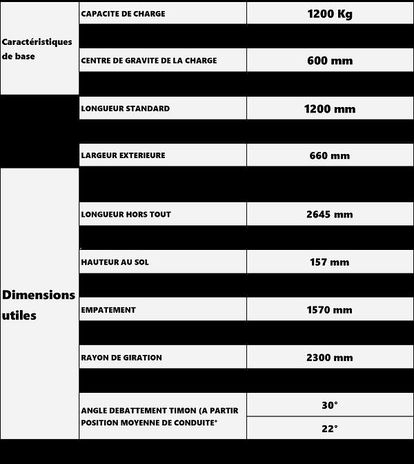 Tableau données techniques transpalette tout terrain C12-04