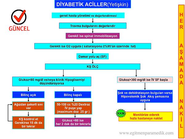 19.diyabetikaciller-eğitmenparamedik.png