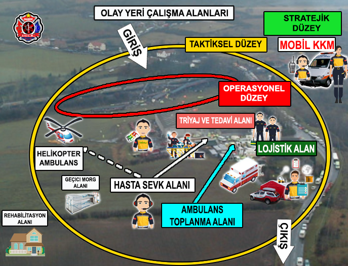 OLAY-YERİ-ALANI.png