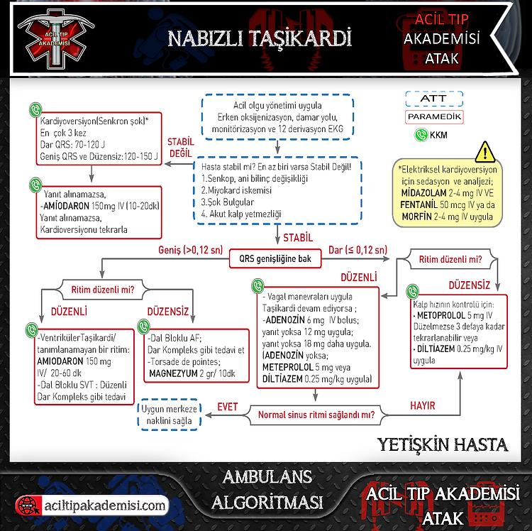 11.Acil Tıp Akademisi - ATAK - Nabızlı-T