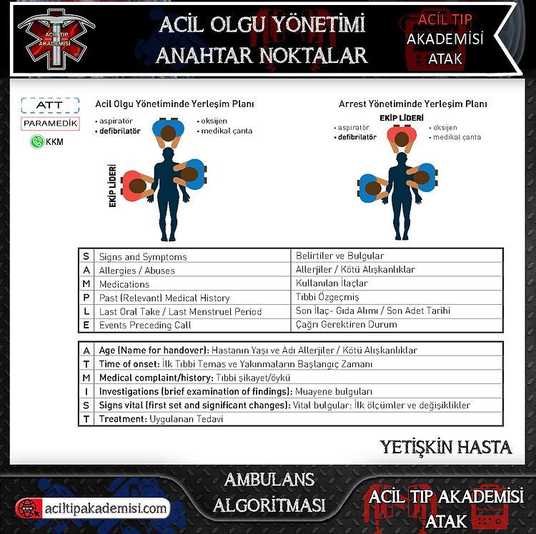 3.Acil Tıp Akademisi - ATAK - Acil-Olgu-