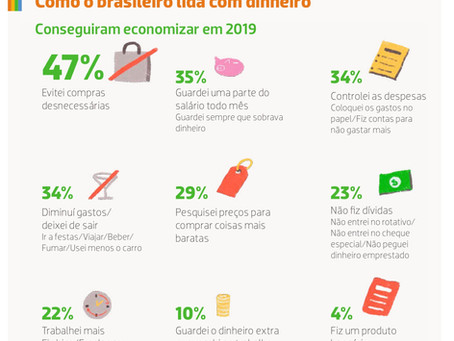 Como os brasileiros conseguem economizar?