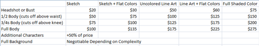commission prices.png