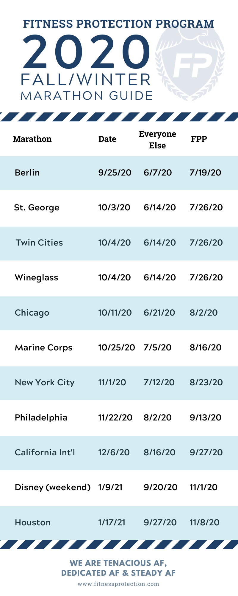 Fall Marathon Training Start Dates NYC Chicago St George Marine Corps