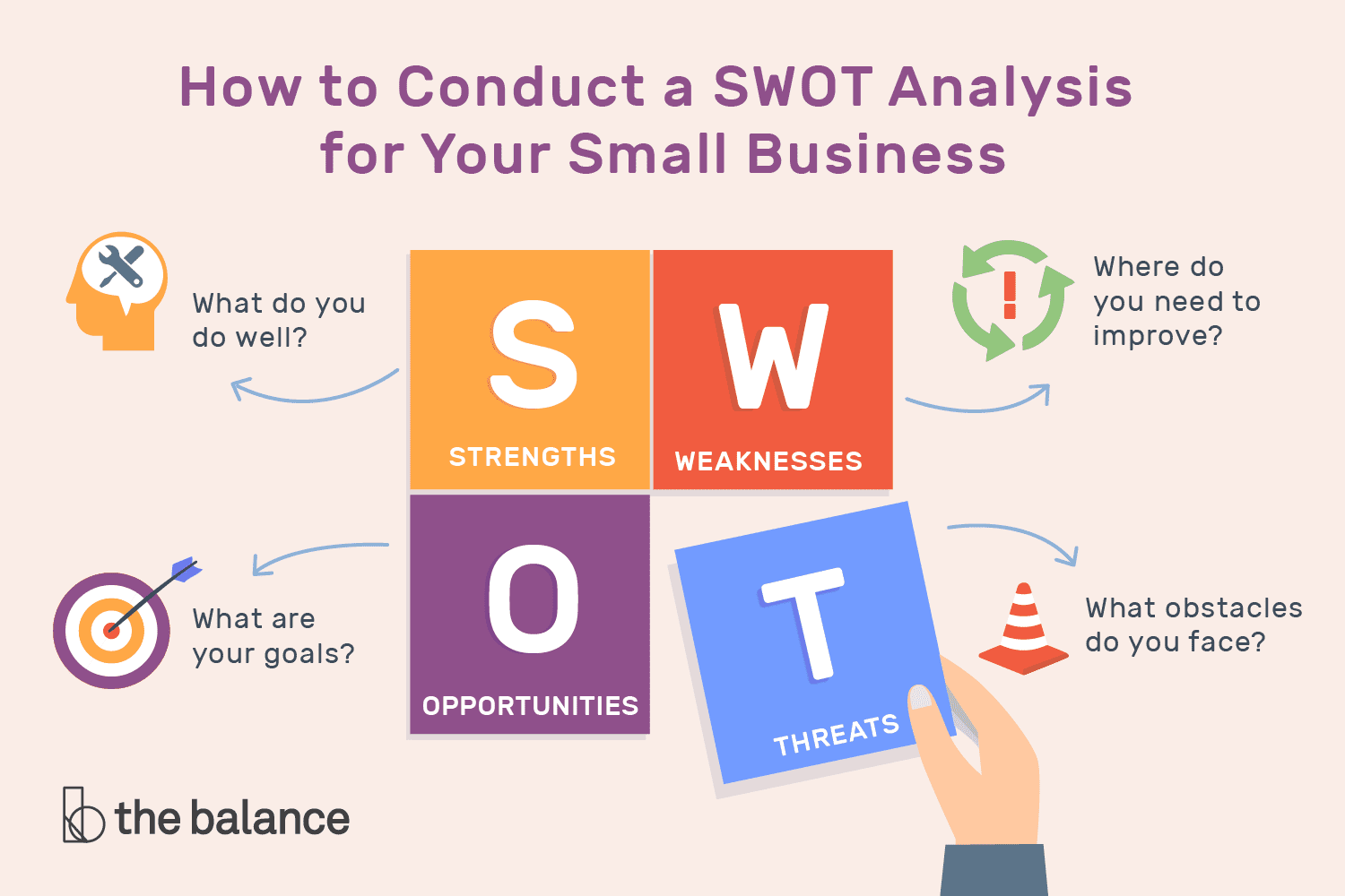 swot-analysis-for-small-business-2951706