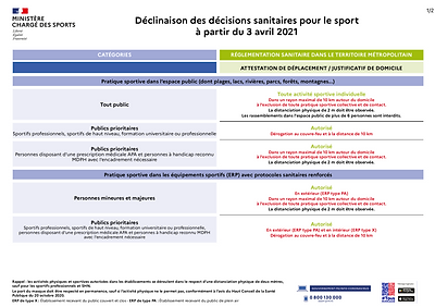 mesuressanitairessports1.png