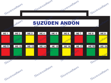ANDON SYSTEM