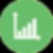 AtRISK_ Statistical Analysis_balanced_sc