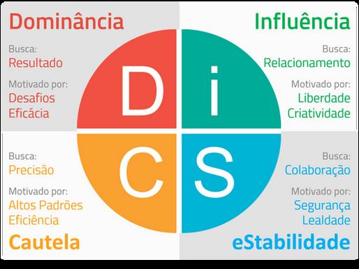 O teste DISC como ferramenta de vendas
