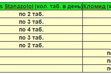 купить стероиды готовые курсы украина