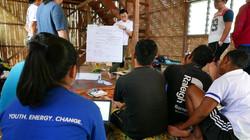 Strategic roadmap workshop