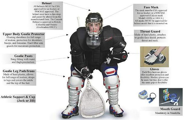 equipment-box-goalie__1_.jpg