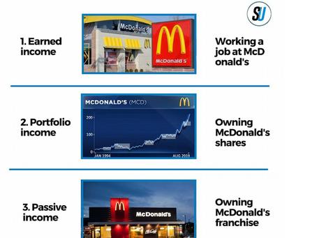 Self Storage vs McDonaldS Income