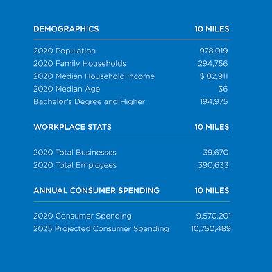 Demographics Chart.jpg