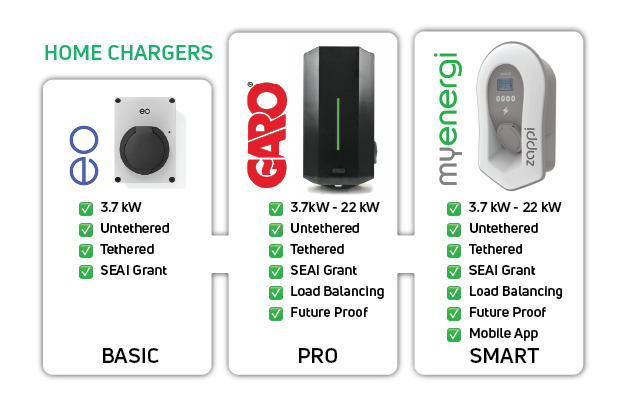 ev-chargers-for-home-epower.png
