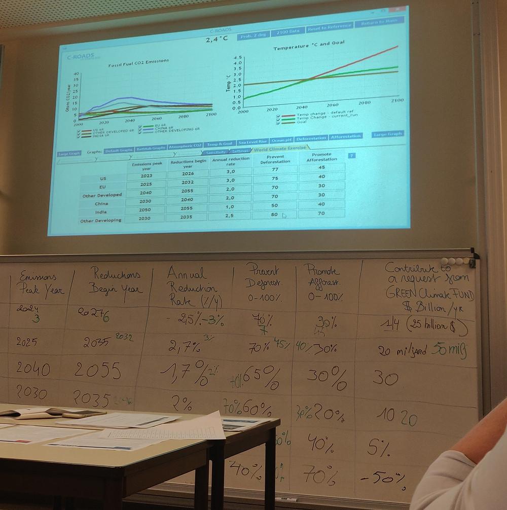 Officemanagement Arteveldehogeschool Gent inspiratiesessie Climate Game klimaat klimaatopwarming