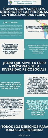 Convención Derechos PcD