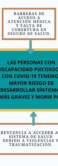 Covid Mayor Riesgo