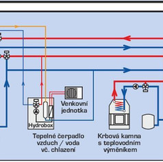 příklad-zapojení-IV.jpg