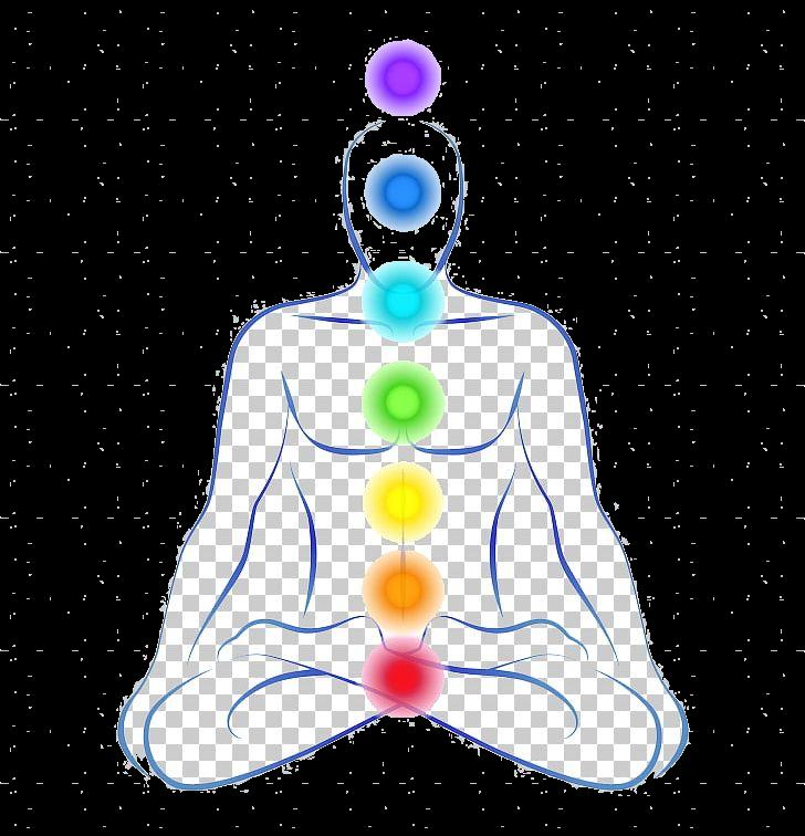 imgbin-chakra-energy-manipura-svadhishth