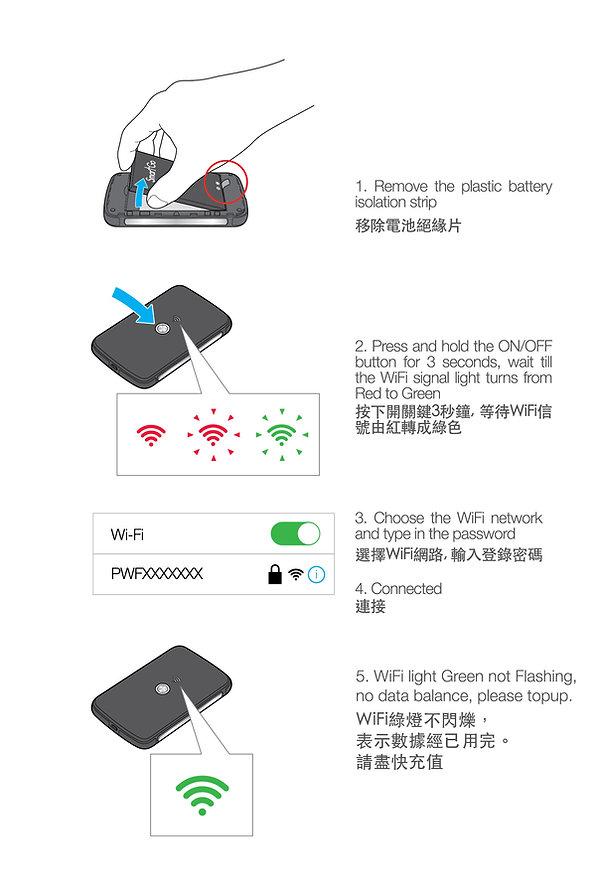 Pokefi_Easy5Steps.jpg