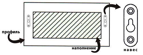 Подвесная крепежная система.png