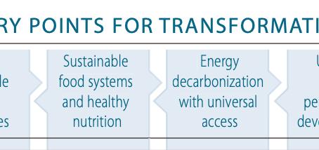Innovations to Advance the SDGs - Inscrições até 9/março