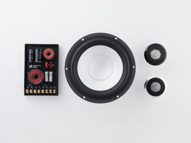 RAM 1.6