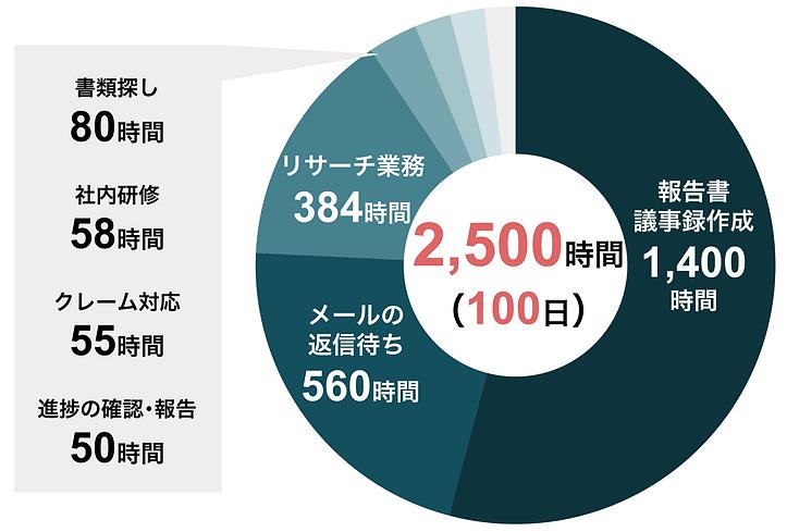 円グラフ.png