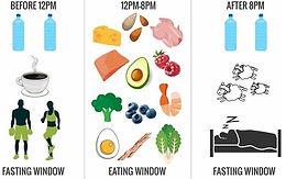 intermittent-fasting-101.jpg
