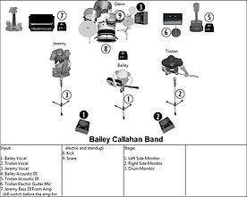 Stage plot Bailey Callahan Band 4.jpg