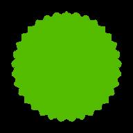 SitePlow Brands
