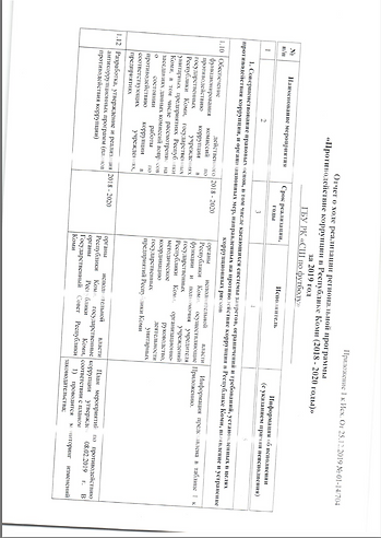 отчет ГЗ 2019.png