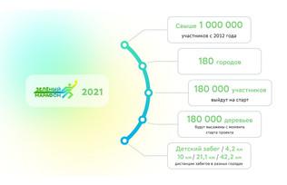 «Зеленый марафон» / 2021