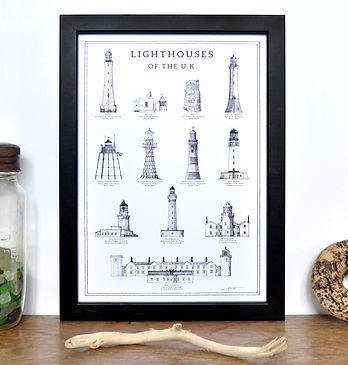 A4 Lighthouse Chart.jpg